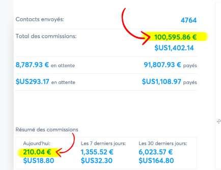 100.000€ en commission d'affiliation